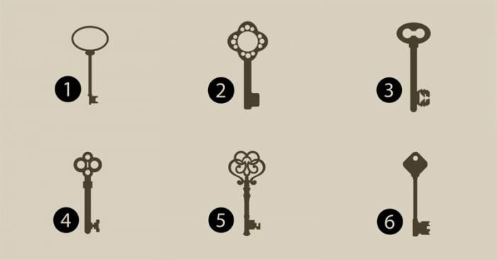 Odaberite ključ i otkrijte svoje osobine kojih niste ni svesni