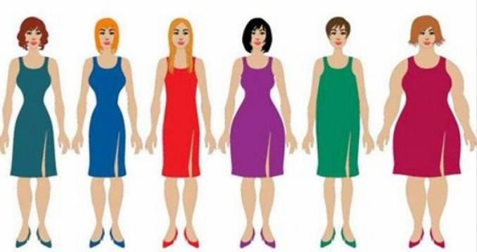 Koji je vaš tip građe: Odaberite haljinu koja najviše pristaje vašoj liniji!