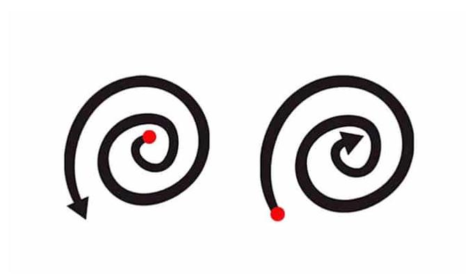 Nacrtajte spiralu i otkrijte šta način na koji je crtate govori o vama