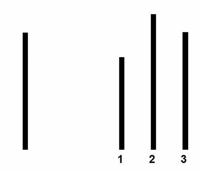 Test koji pokazuje koliko ste zavisni od tuđeg mišljenja