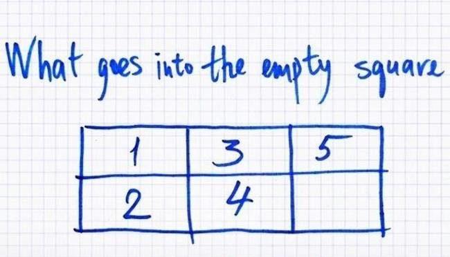 Deluje lako, ali retko ko uspe da reši ovu zagonetku! Šta ide u prazno polje?