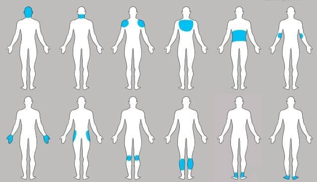 12 fizičkih signala koje nam šalje naše telo o unutrašnjim emocionalnim problemima
